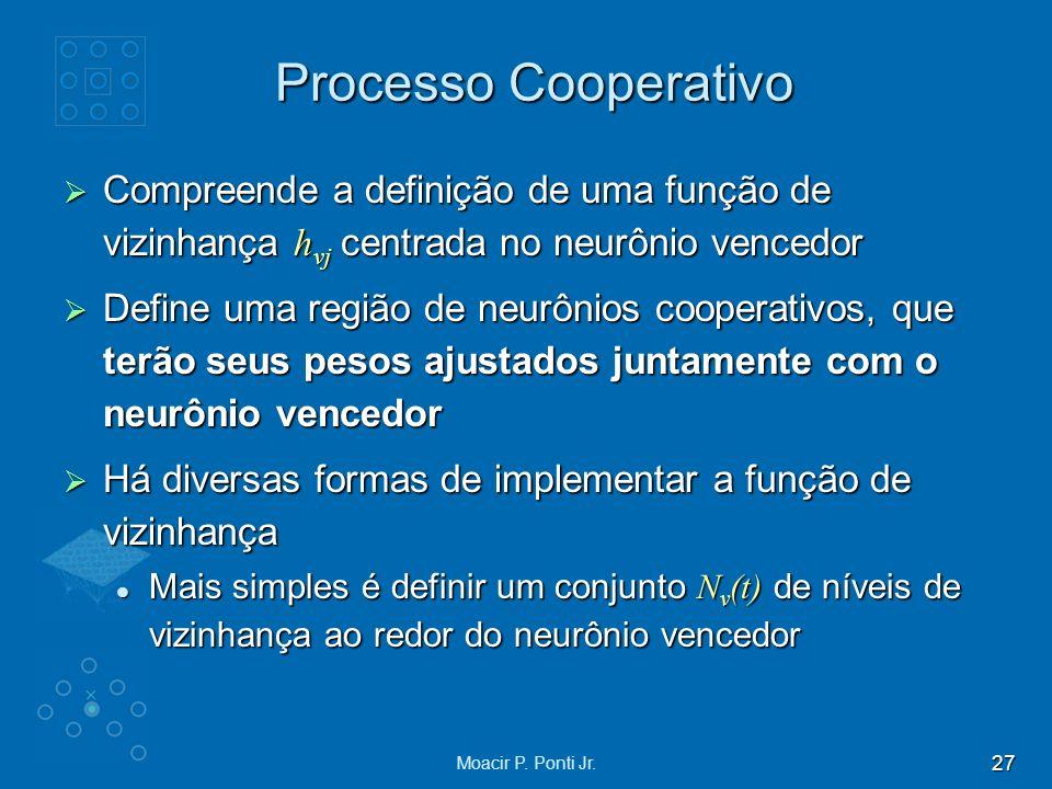 27 Moacir P. Ponti Jr. Processo Cooperativo Compreende a definição de uma função de vizinhança h vj centrada no neurônio vencedor Compreende a definiç