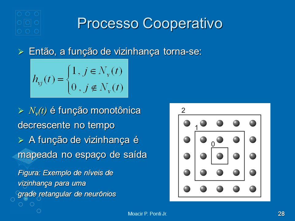 28 Moacir P. Ponti Jr. Processo Cooperativo Então, a função de vizinhança torna-se: Então, a função de vizinhança torna-se: N v (t) é função monotônic