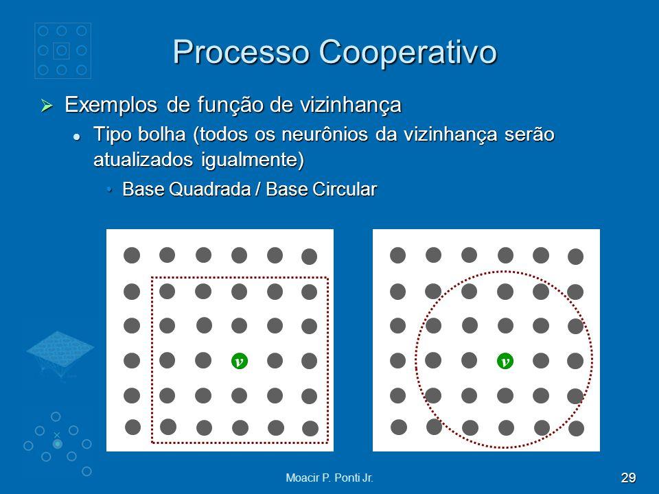 29 Moacir P. Ponti Jr. Processo Cooperativo Exemplos de função de vizinhança Exemplos de função de vizinhança Tipo bolha (todos os neurônios da vizinh
