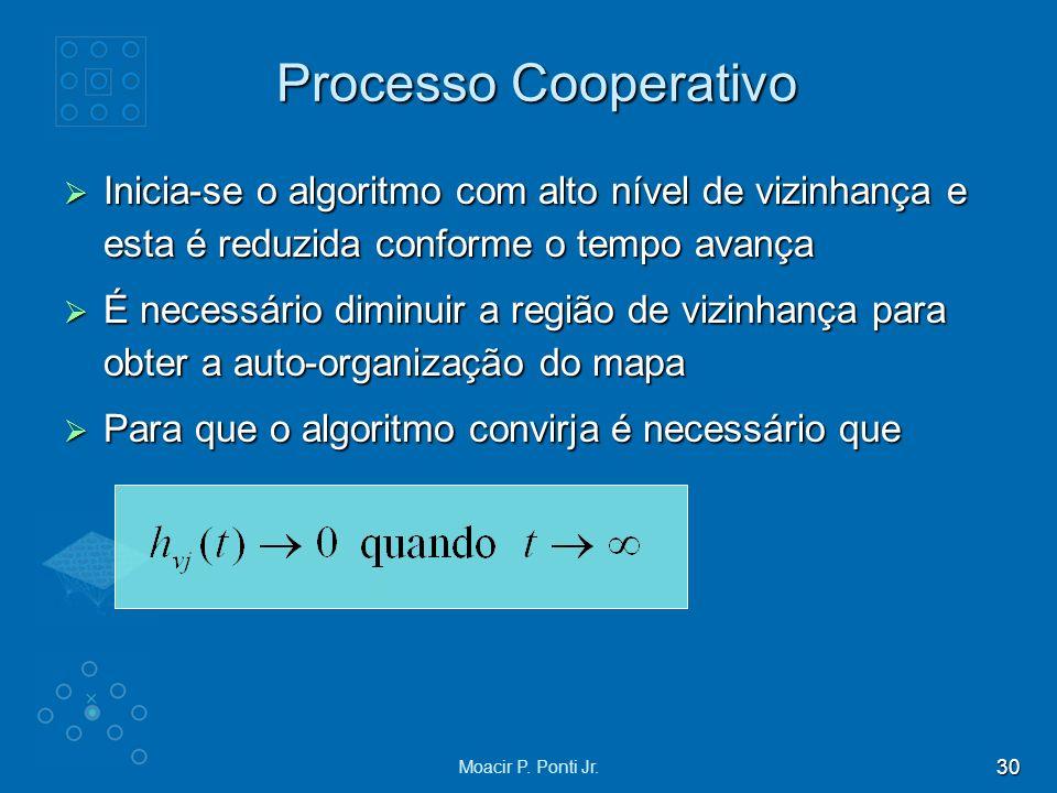 30 Moacir P. Ponti Jr. Processo Cooperativo Inicia-se o algoritmo com alto nível de vizinhança e esta é reduzida conforme o tempo avança Inicia-se o a