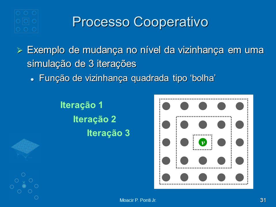 31 Moacir P. Ponti Jr. v Processo Cooperativo Exemplo de mudança no nível da vizinhança em uma simulação de 3 iterações Exemplo de mudança no nível da