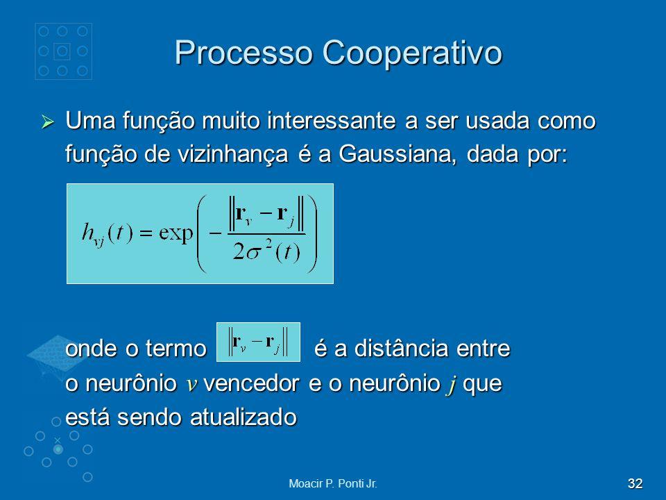 32 Moacir P. Ponti Jr. Processo Cooperativo Uma função muito interessante a ser usada como função de vizinhança é a Gaussiana, dada por: Uma função mu