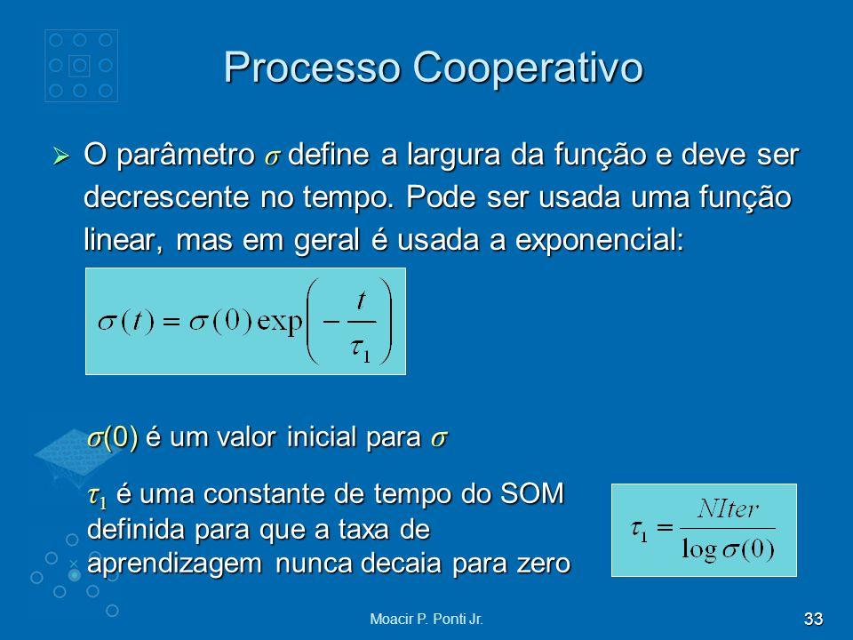 33 Moacir P. Ponti Jr. Processo Cooperativo O parâmetro σ define a largura da função e deve ser decrescente no tempo. Pode ser usada uma função linear