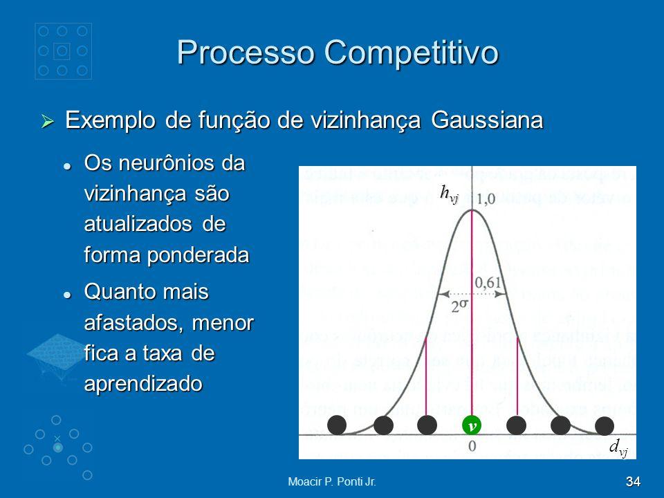 34 Moacir P. Ponti Jr. Processo Competitivo Exemplo de função de vizinhança Gaussiana Exemplo de função de vizinhança Gaussiana h vj d vj v Os neurôni