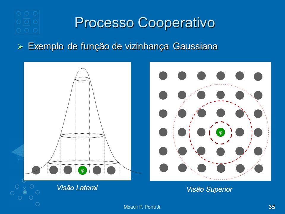 35 Moacir P. Ponti Jr. Processo Cooperativo Exemplo de função de vizinhança Gaussiana Exemplo de função de vizinhança Gaussiana v v Visão Lateral Visã