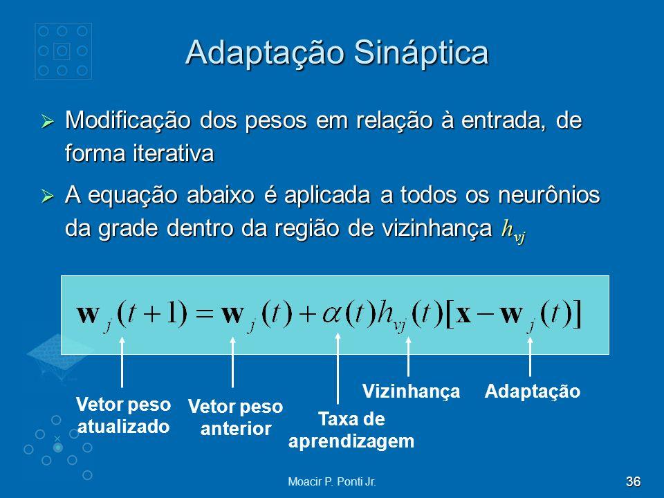 36 Moacir P. Ponti Jr. Adaptação Sináptica Modificação dos pesos em relação à entrada, de forma iterativa Modificação dos pesos em relação à entrada,