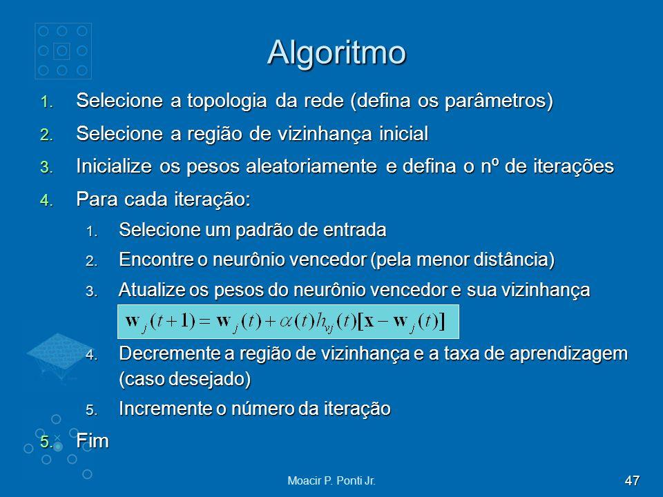 47 Moacir P. Ponti Jr. Algoritmo 1. Selecione a topologia da rede (defina os parâmetros) 2. Selecione a região de vizinhança inicial 3. Inicialize os