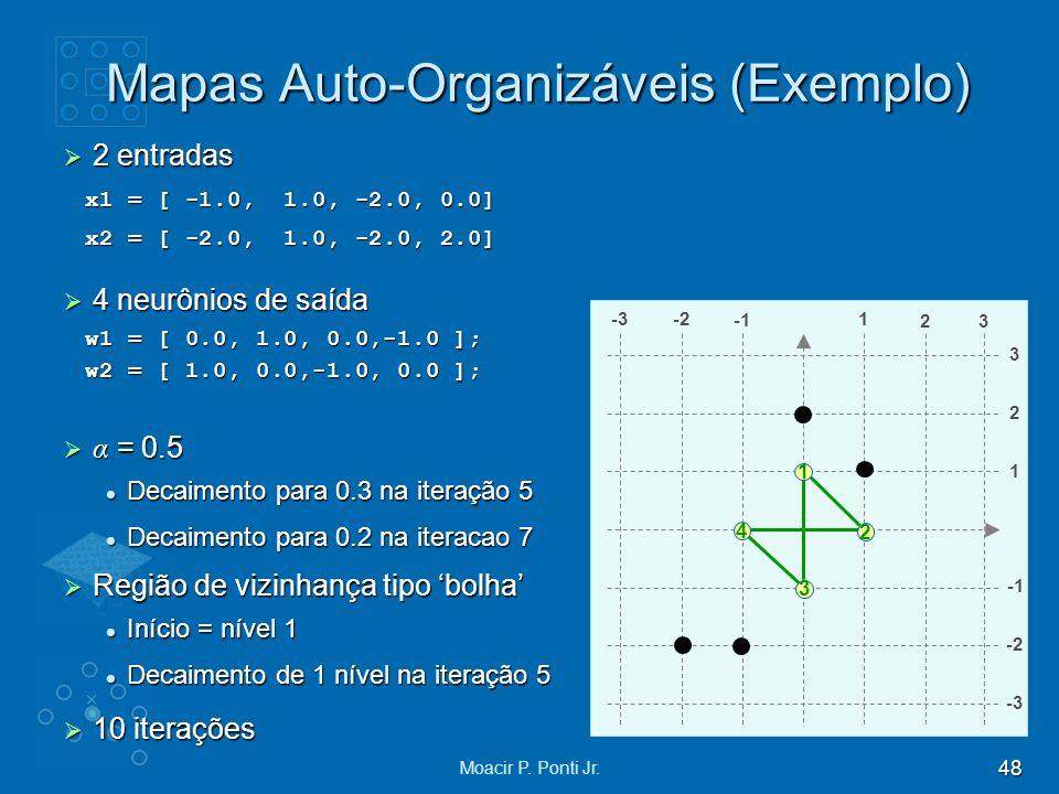 48 Moacir P. Ponti Jr. Mapas Auto-Organizáveis (Exemplo) 4 2 1 3 1-2-3 23 1 2 3 -2 2 entradas 2 entradas x1 = [ -1.0, 1.0, -2.0, 0.0] x2 = [ -2.0, 1.0