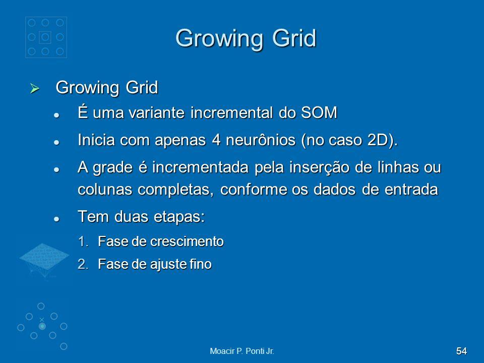 54 Moacir P. Ponti Jr. Growing Grid Growing Grid Growing Grid É uma variante incremental do SOM É uma variante incremental do SOM Inicia com apenas 4