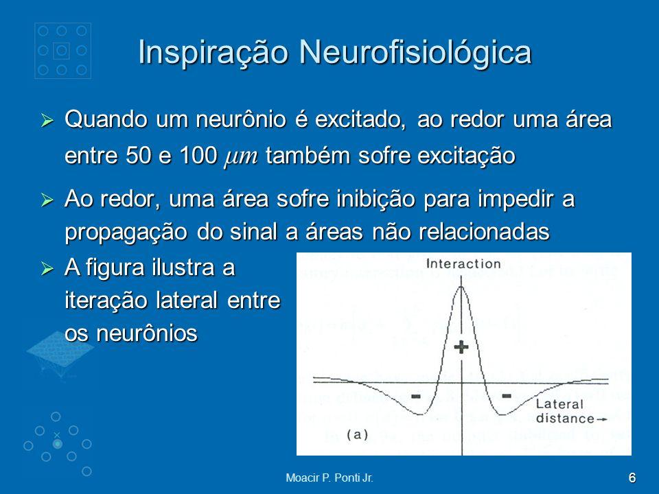 6 Moacir P. Ponti Jr. Inspiração Neurofisiológica Quando um neurônio é excitado, ao redor uma área entre 50 e 100 μm também sofre excitação Quando um