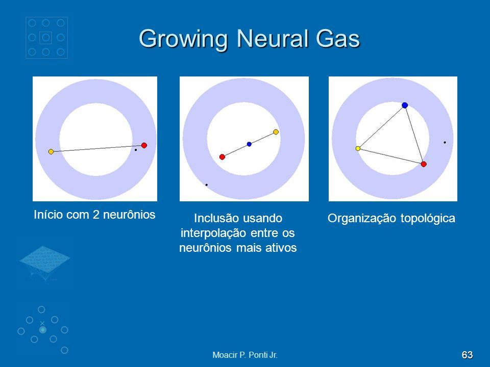 63 Moacir P. Ponti Jr. Growing Neural Gas Início com 2 neurônios Inclusão usando interpolação entre os neurônios mais ativos Organização topológica