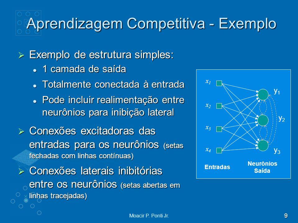 9 Moacir P. Ponti Jr. Aprendizagem Competitiva - Exemplo Exemplo de estrutura simples: Exemplo de estrutura simples: 1 camada de saída 1 camada de saí