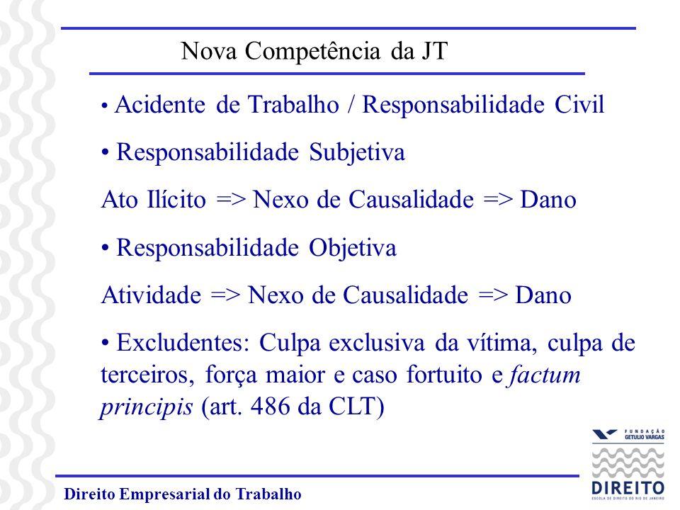 Direito Empresarial do Trabalho Responsabilidade Civil (cont.): Causalidade – deve ser direta e imediata (precedentes do STJ em casos de fuga de presos) – vínculo de necessariedade (G.