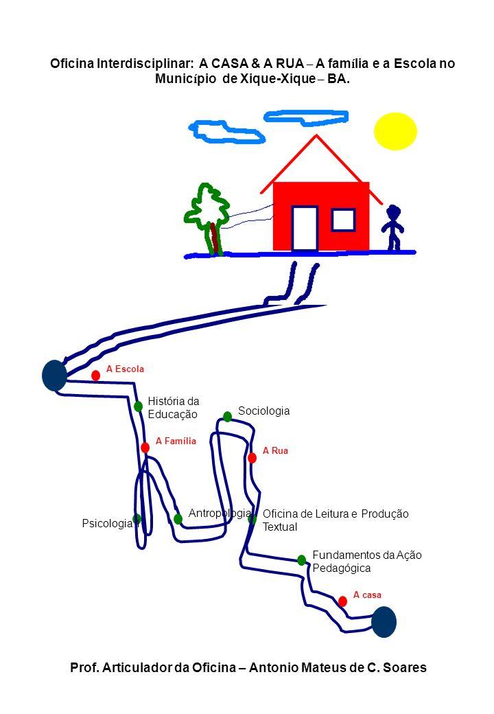 Oficina Interdisciplinar: A CASA & A RUA – A fam í lia e a Escola no Munic í pio de Xique-Xique – BA.