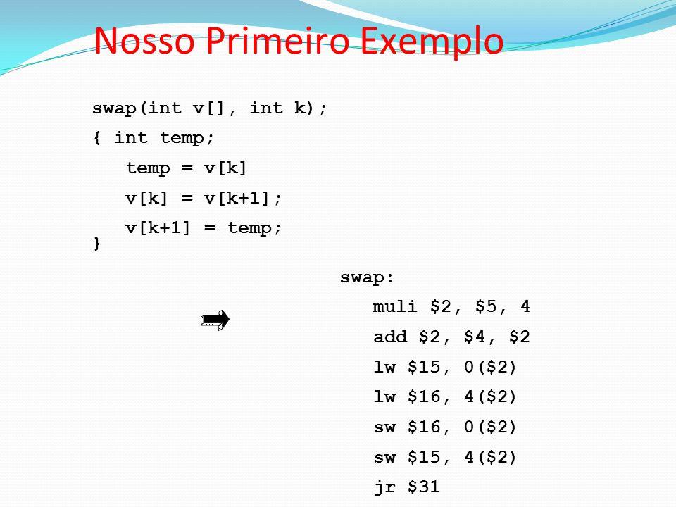 Nosso Primeiro Exemplo swap(int v[], int k); { int temp; temp = v[k] v[k] = v[k+1]; v[k+1] = temp; } swap: muli $2, $5, 4 add $2, $4, $2 lw $15, 0($2)