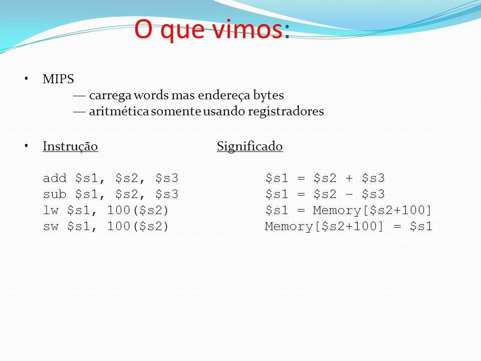 O que vimos: MIPS carrega words mas endereça bytes aritmética somente usando registradores InstruçãoSignificado add $s1, $s2, $s3$s1 = $s2 + $s3 sub $