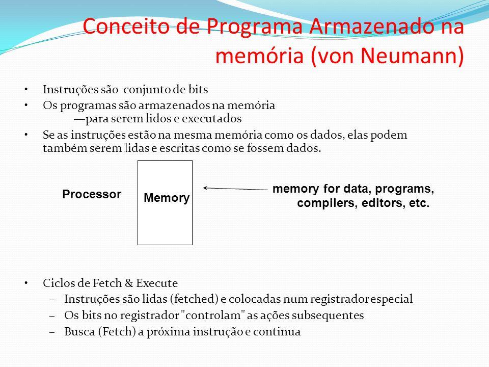Instruções são conjunto de bits Os programas são armazenados na memória para serem lidos e executados Se as instruções estão na mesma memória como os