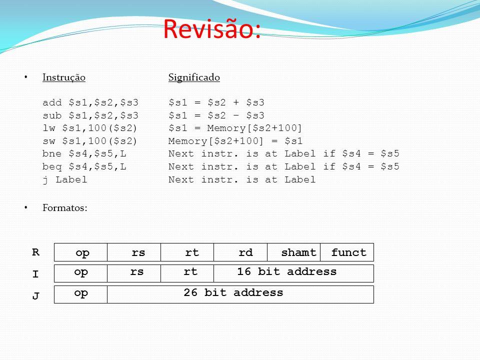 Revisão: InstruçãoSignificado add $s1,$s2,$s3$s1 = $s2 + $s3 sub $s1,$s2,$s3$s1 = $s2 – $s3 lw $s1,100($s2)$s1 = Memory[$s2+100] sw $s1,100($s2)Memory