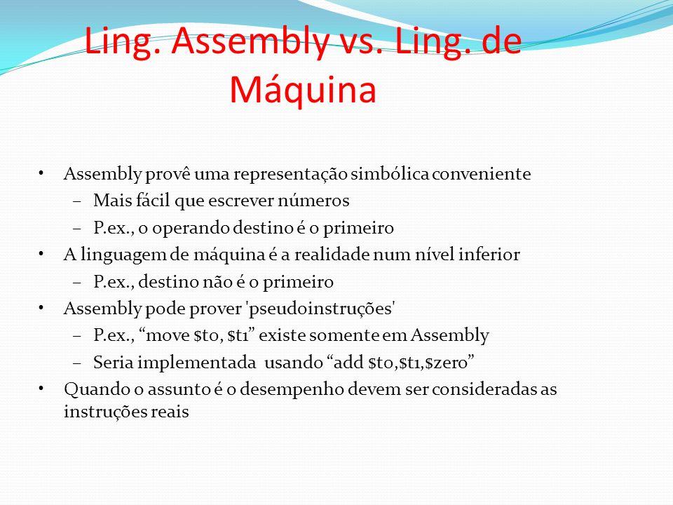 Assembly provê uma representação simbólica conveniente –Mais fácil que escrever números –P.ex., o operando destino é o primeiro A linguagem de máquina