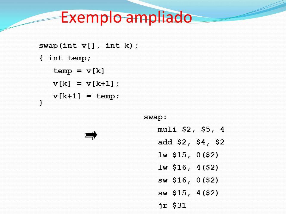 Exemplo ampliado swap(int v[], int k); { int temp; temp = v[k] v[k] = v[k+1]; v[k+1] = temp; } swap: muli $2, $5, 4 add $2, $4, $2 lw $15, 0($2) lw $1