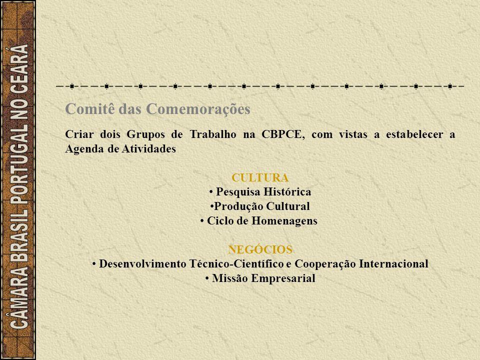 Comitê das Comemorações Criar dois Grupos de Trabalho na CBPCE, com vistas a estabelecer a Agenda de Atividades CULTURA Pesquisa Histórica Produção Cu