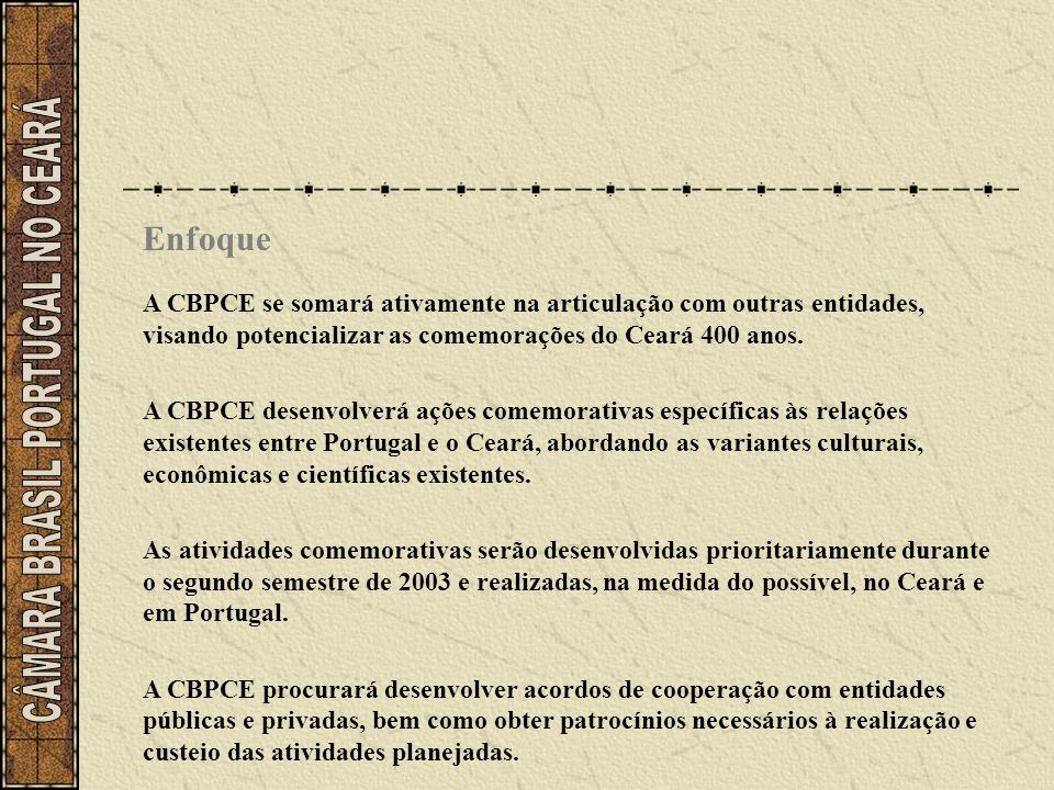 Enfoque A CBPCE se somará ativamente na articulação com outras entidades, visando potencializar as comemorações do Ceará 400 anos. A CBPCE desenvolver
