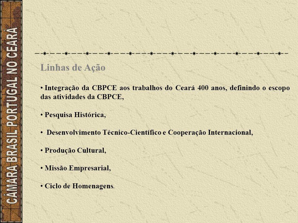 Linhas de Ação Integração da CBPCE aos trabalhos do Ceará 400 anos, definindo o escopo das atividades da CBPCE, Pesquisa Histórica, Desenvolvimento Té
