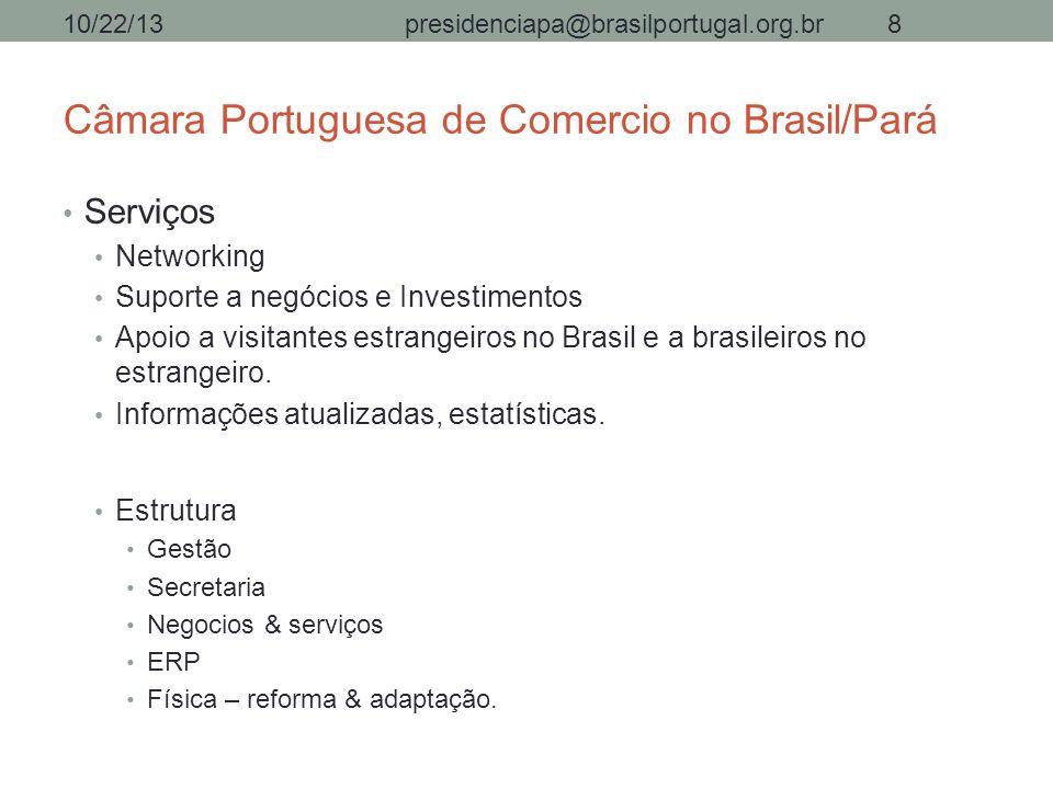 Câmara Portuguesa de Comercio no Brasil/Pará Serviços Networking Suporte a negócios e Investimentos Apoio a visitantes estrangeiros no Brasil e a bras