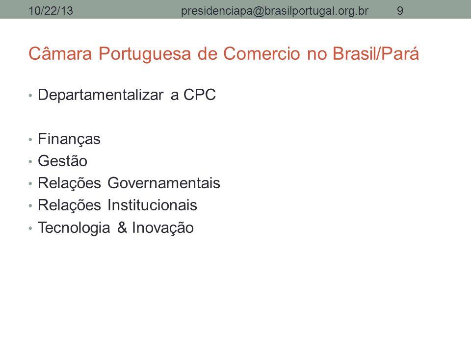 Câmara Portuguesa de Comercio no Brasil/Pará Departamentalizar a CPC Finanças Gestão Relações Governamentais Relações Institucionais Tecnologia & Inov