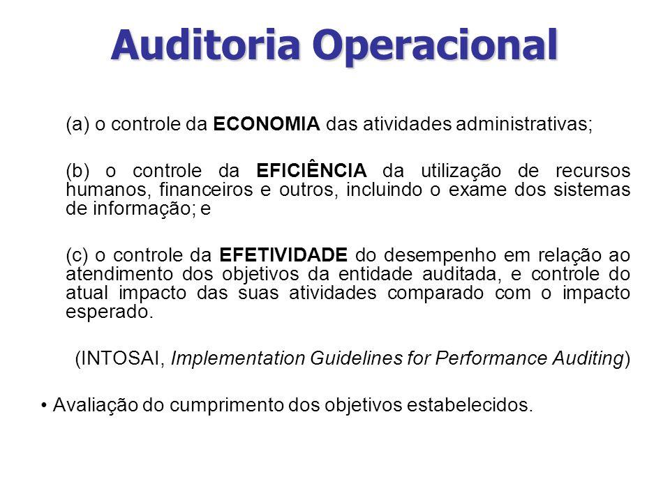 Auditoria Operacional (a) o controle da ECONOMIA das atividades administrativas; (b) o controle da EFICIÊNCIA da utilização de recursos humanos, finan