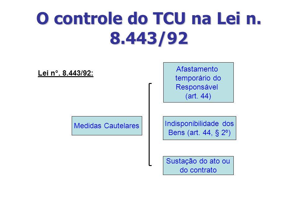O controle do TCU na Lei n. 8.443/92 Medidas Cautelares Afastamento temporário do Responsável (art. 44) Indisponibilidade dos Bens (art. 44, § 2º) Sus