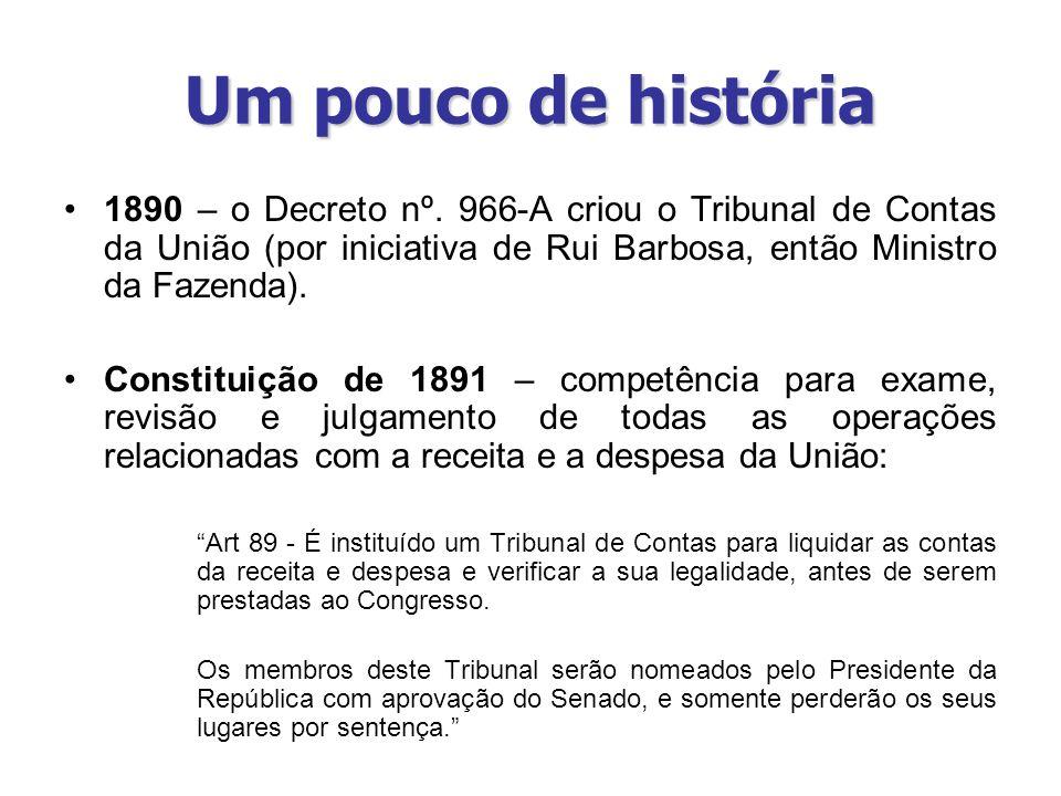 Um pouco de história 1890 – o Decreto nº. 966-A criou o Tribunal de Contas da União (por iniciativa de Rui Barbosa, então Ministro da Fazenda). Consti