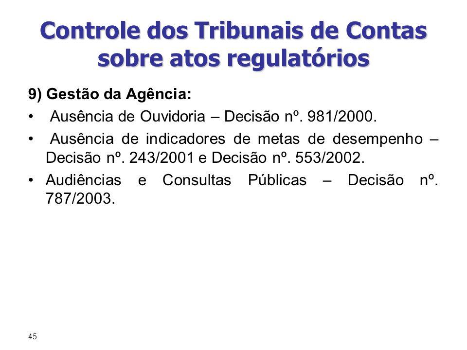 45 Controle dos Tribunais de Contas sobre atos regulatórios 9) Gestão da Agência: Ausência de Ouvidoria – Decisão nº. 981/2000. Ausência de indicadore