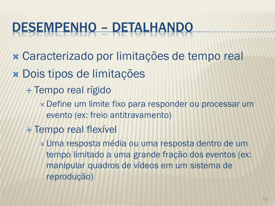Caracterizado por limitações de tempo real Dois tipos de limitações Tempo real rígido Define um limite fixo para responder ou processar um evento (ex: