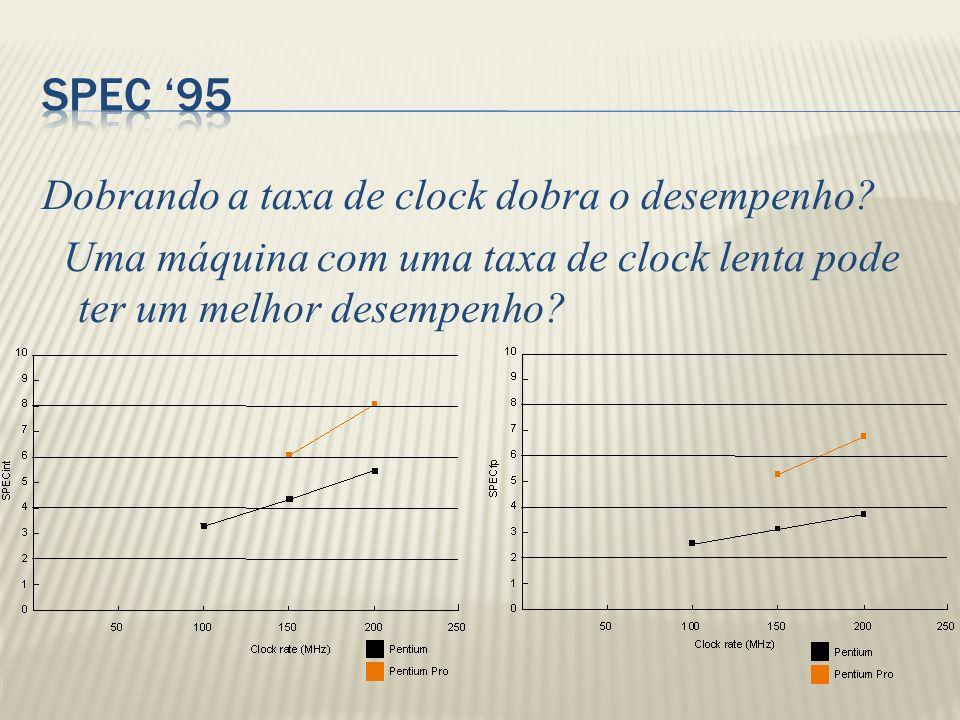 Dobrando a taxa de clock dobra o desempenho.
