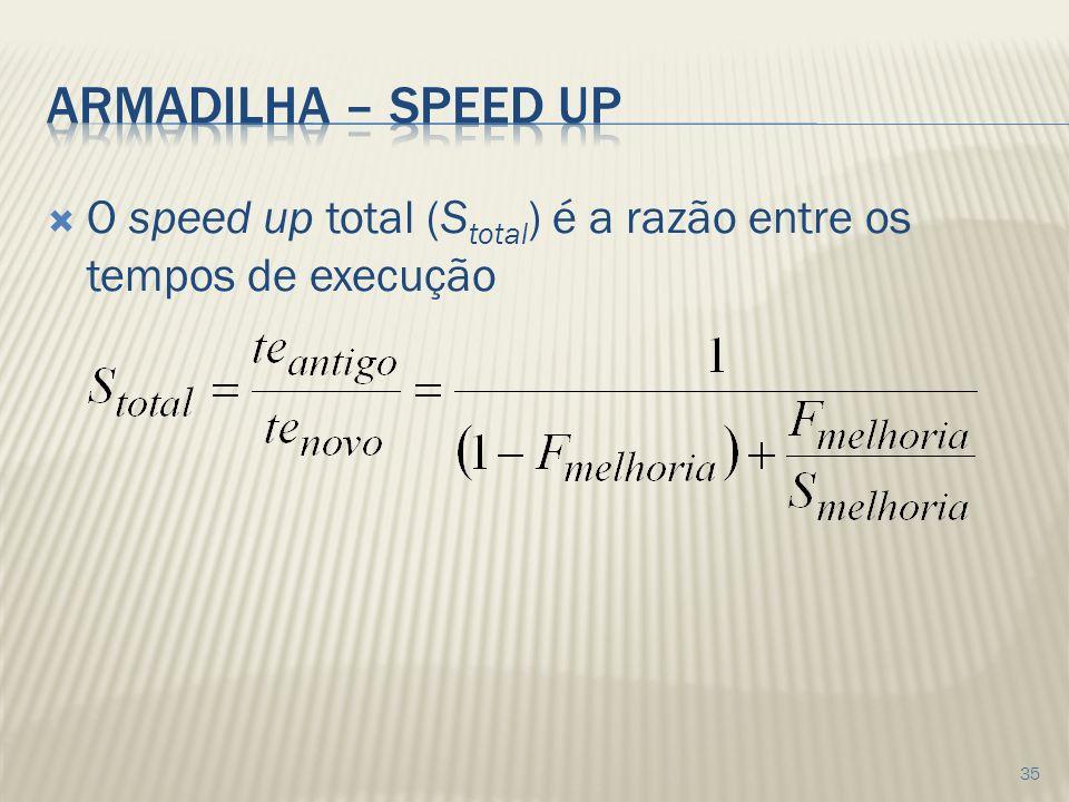 O speed up total (S total ) é a razão entre os tempos de execução 35
