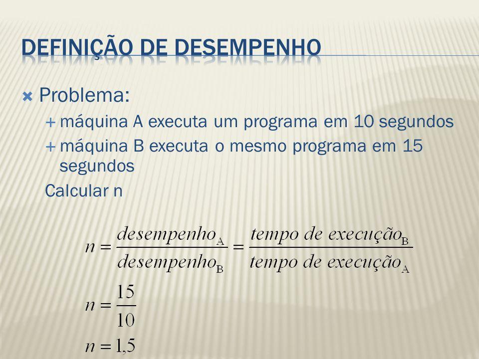 Problema: máquina A executa um programa em 10 segundos máquina B executa o mesmo programa em 15 segundos Calcular n