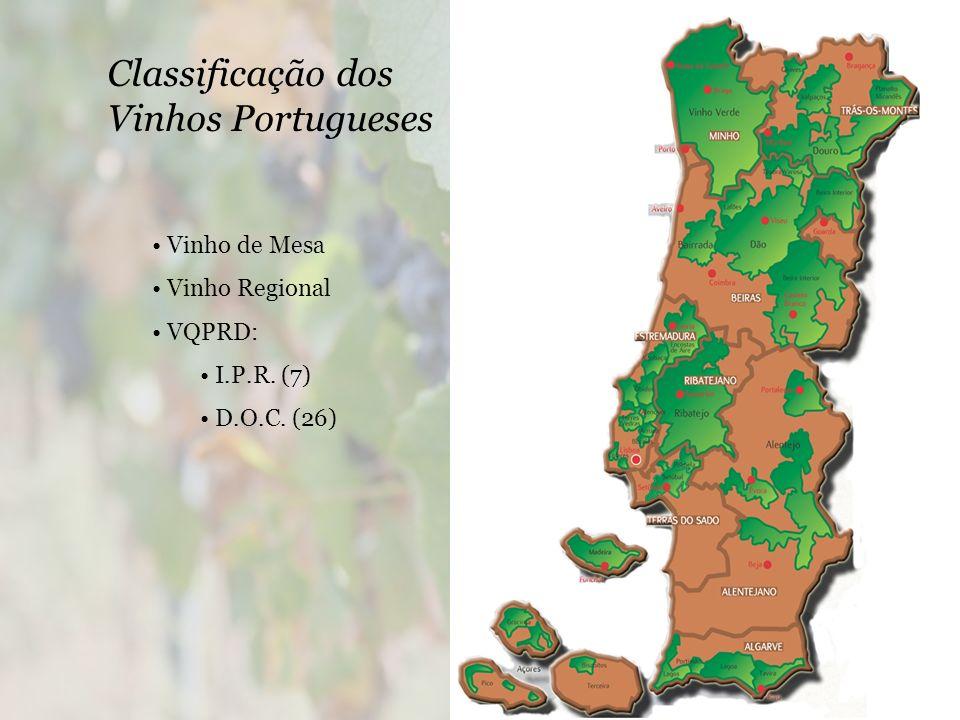 Classificação dos Vinhos Portugueses Vinho de Mesa Vinho Regional VQPRD: I.P.R. (7) D.O.C. (26)