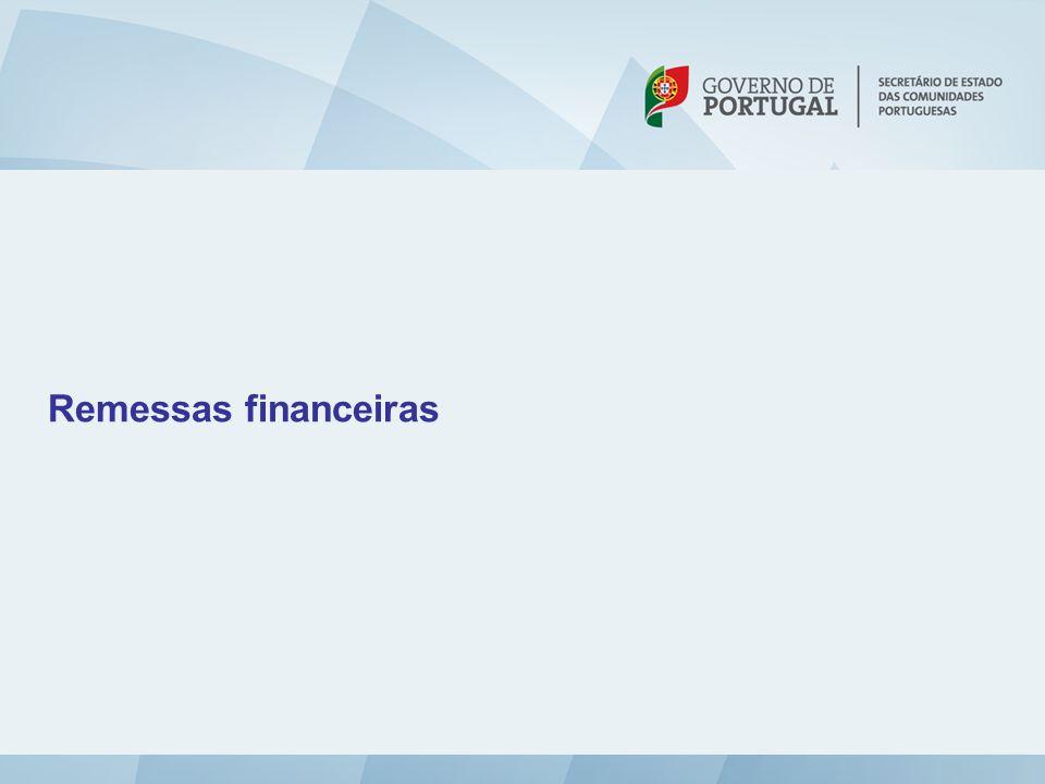 Remessas financeiras