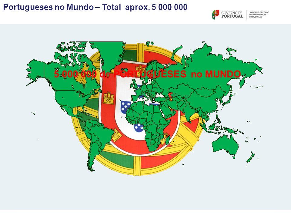 Portugueses no Mundo – Total aprox. 5 000 000 5 000 000 de PORTUGUESES no MUNDO