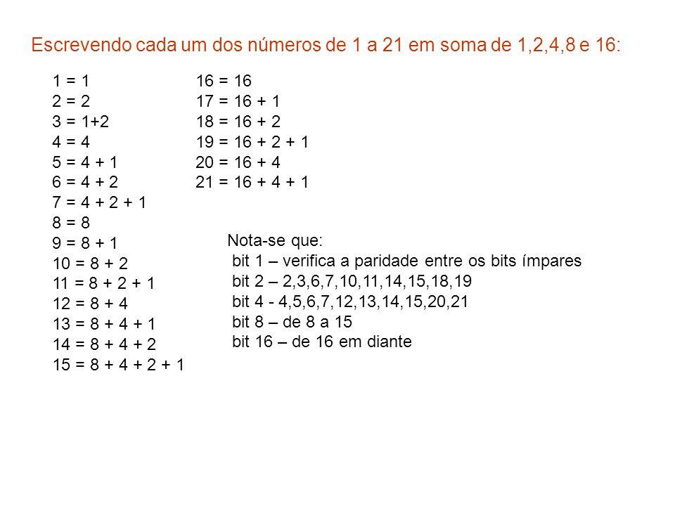 Escrevendo cada um dos números de 1 a 21 em soma de 1,2,4,8 e 16: 1 = 1 2 = 2 3 = 1+2 4 = 4 5 = 4 + 1 6 = 4 + 2 7 = 4 + 2 + 1 8 = 8 9 = 8 + 1 10 = 8 +