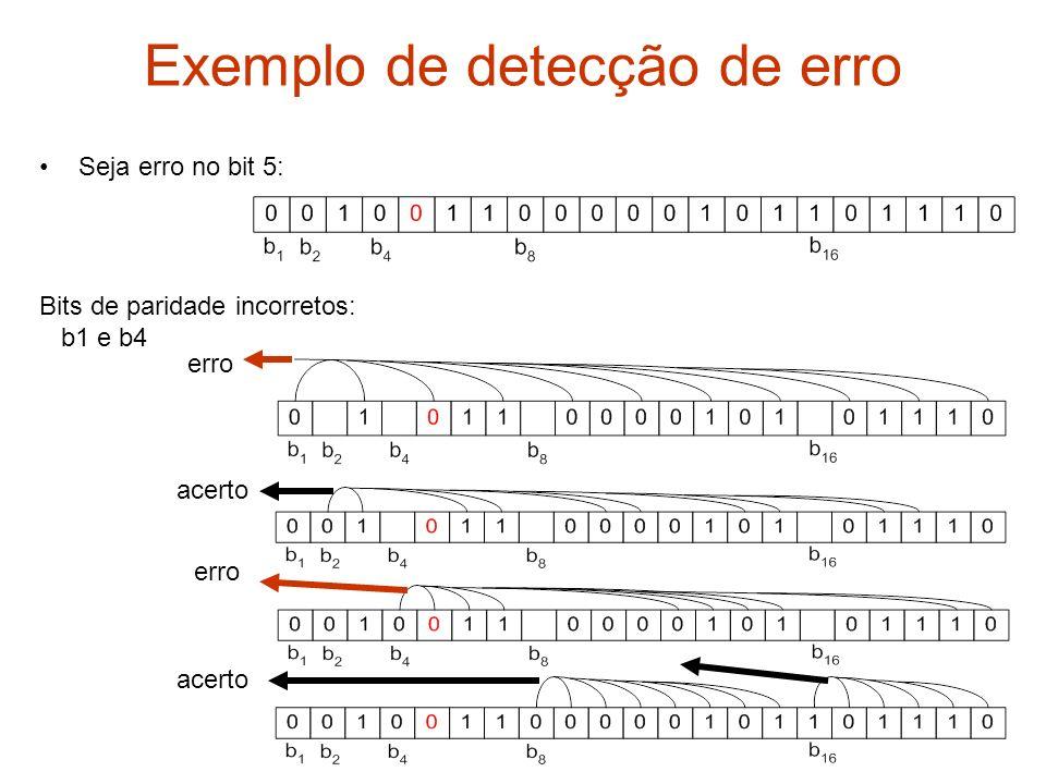 Exemplo de detecção de erro Seja erro no bit 5: Bits de paridade incorretos: b1 e b4 erro acerto