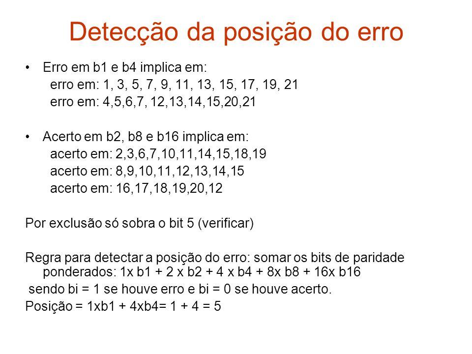 Detecção da posição do erro Erro em b1 e b4 implica em: erro em: 1, 3, 5, 7, 9, 11, 13, 15, 17, 19, 21 erro em: 4,5,6,7, 12,13,14,15,20,21 Acerto em b
