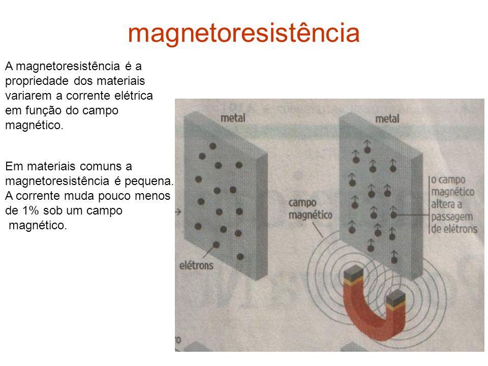 magnetoresistência A magnetoresistência é a propriedade dos materiais variarem a corrente elétrica em função do campo magnético. Em materiais comuns a