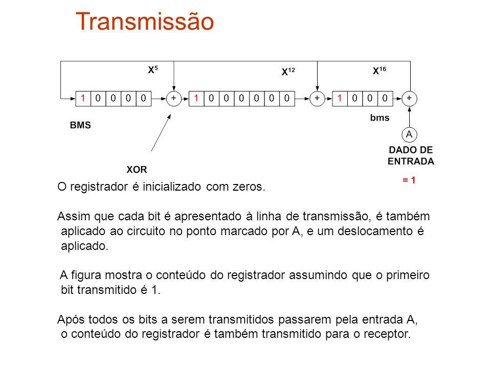 O registrador é inicializado com zeros. Assim que cada bit é apresentado à linha de transmissão, é também aplicado ao circuito no ponto marcado por A,