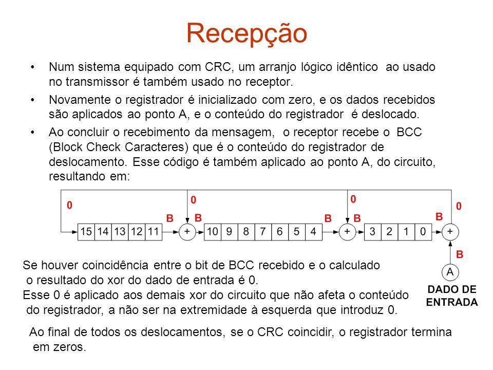 Recepção Num sistema equipado com CRC, um arranjo lógico idêntico ao usado no transmissor é também usado no receptor. Novamente o registrador é inicia