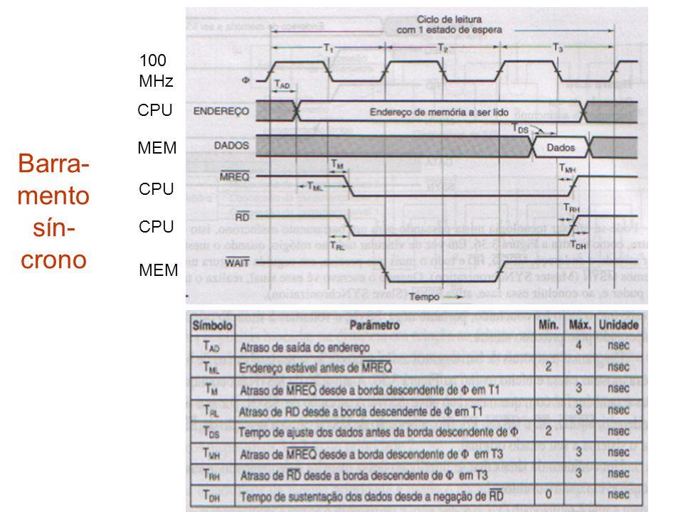 Barra- mento sín- crono CPU MEM CPU MEM 100 MHz