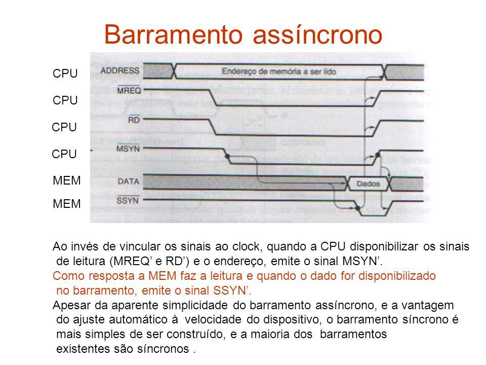 Barramento assíncrono CPU MEM CPU MEM Ao invés de vincular os sinais ao clock, quando a CPU disponibilizar os sinais de leitura (MREQ e RD) e o endere