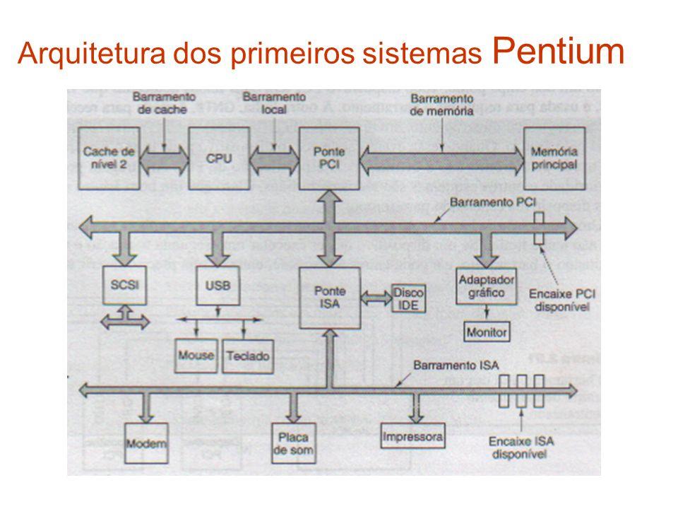 Arquitetura dos primeiros sistemas Pentium