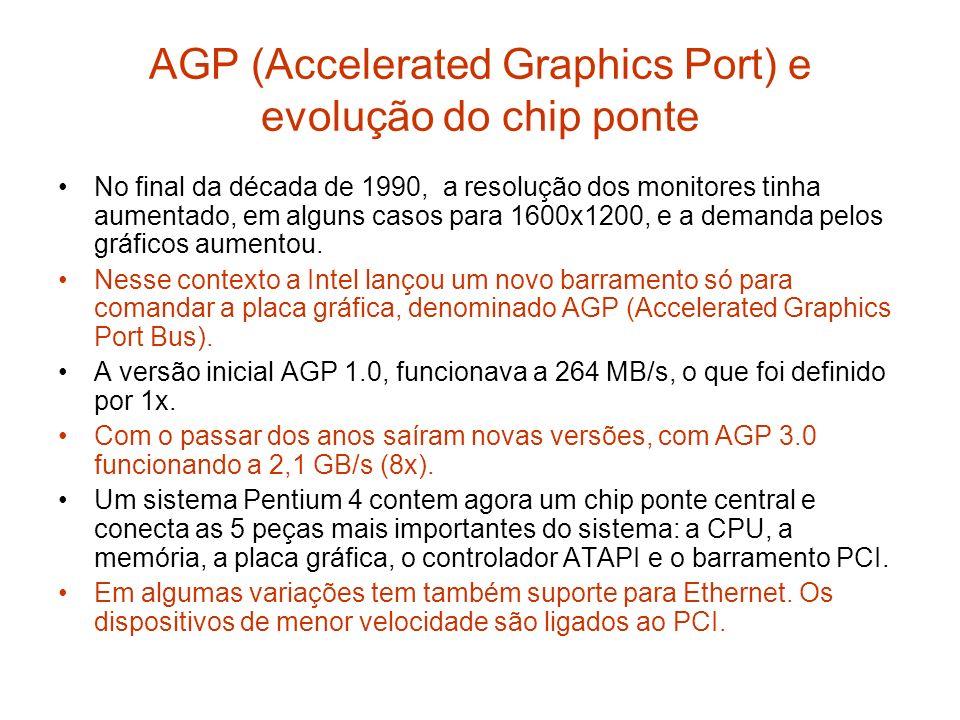 AGP (Accelerated Graphics Port) e evolução do chip ponte No final da década de 1990, a resolução dos monitores tinha aumentado, em alguns casos para 1